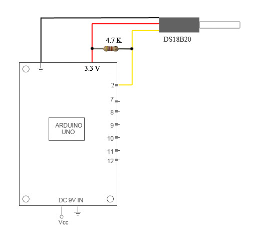 Arduino DS18B20 Thermometer