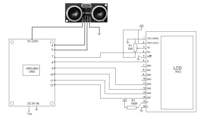 Arduino Ultrasonic